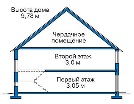 Высота этажей в проекте каркасного дома 90-20