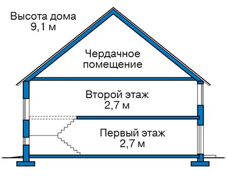 Высота этажей в проекте каркасного дома 90-23