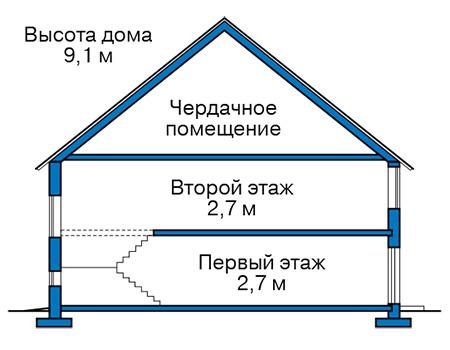 Высота этажей в проекте каркасного дома 90-24