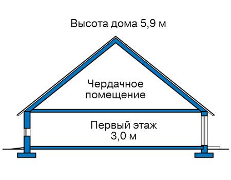Высота этажей в проекте каркасного дома 90-25