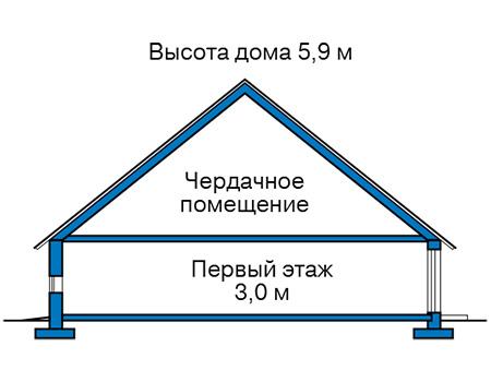 Высота этажей в проекте каркасного дома 90-26