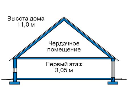 Высота этажей в проекте каркасного дома 90-27