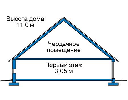 Высота этажей в проекте каркасного дома 90-28