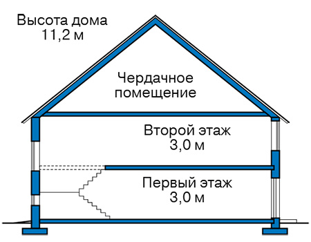 Высота этажей в проекте каркасного дома 90-29