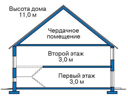 Высота этажей в проекте каркасного дома 90-30