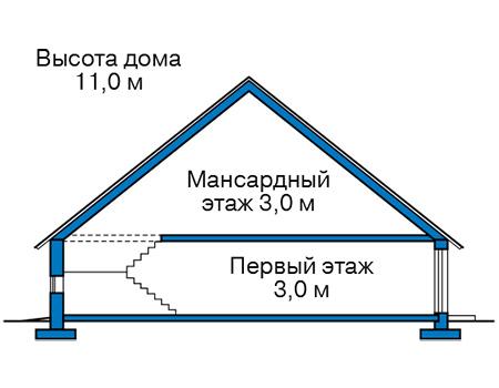 Высота этажей в проекте каркасного дома 90-32