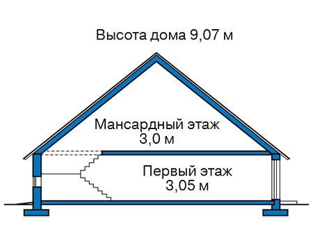 Высота этажей в проекте каркасного дома 90-33