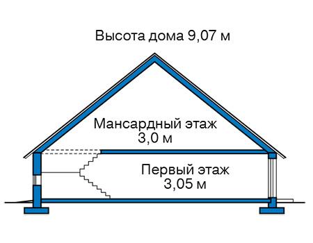 Высота этажей в проекте каркасного дома 90-35