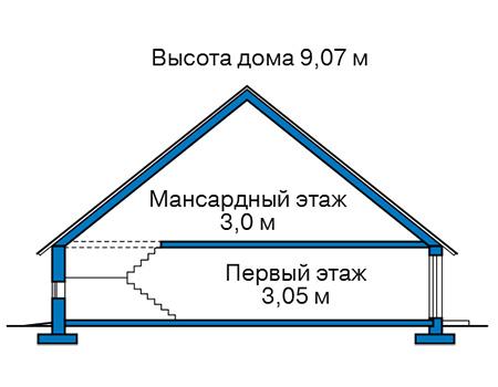 Высота этажей в проекте каркасного дома 90-36