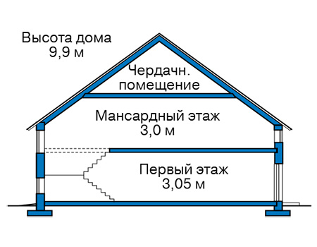 Высота этажей в проекте каркасного дома 90-37