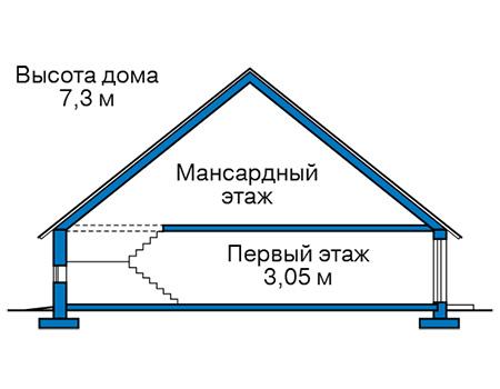 Высота этажей в проекте каркасного дома 90-43