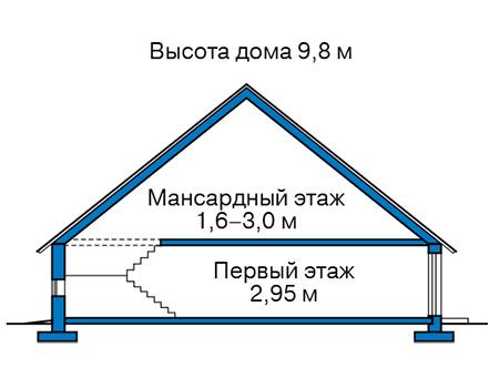 Высота этажей в проекте каркасного дома 90-47