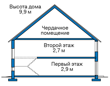 Высота этажей в проекте каркасного дома 90-48