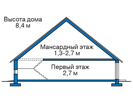 Высота этажей в проекте каркасного дома 90-52