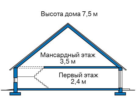 Высота этажей в проекте каркасного дома 90-58